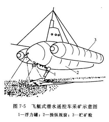高铁原理简笔画