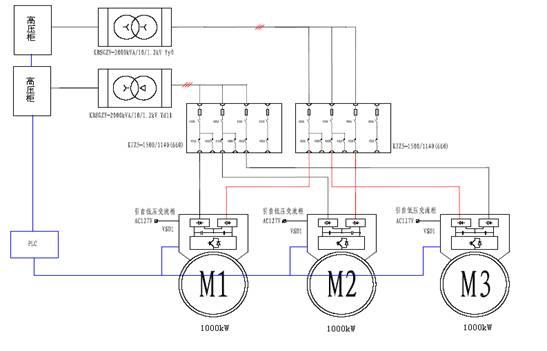大功率隔爆变频一体电机拖动控制系统设计