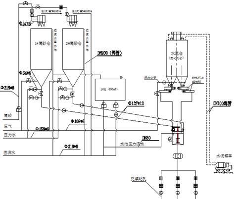 电路 电路图 电子 原理图 487_402