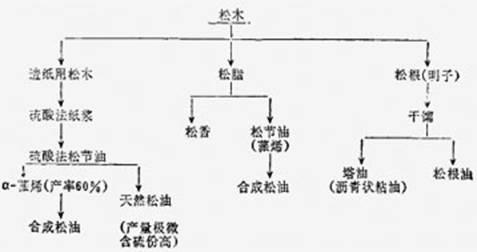 电路 电路图 电子 原理图 477_252